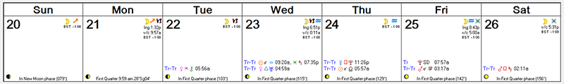 Weekly Astro Forecast -- Sept 20 - Sept 26, 2015