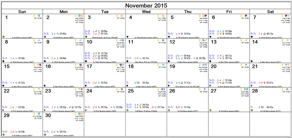 Nov 2015 Monthly Calendar -- transits