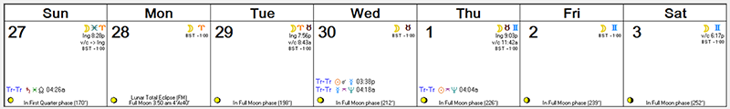 Weekly Astro Forecast -- Sept 27 - Oct 3, 2015