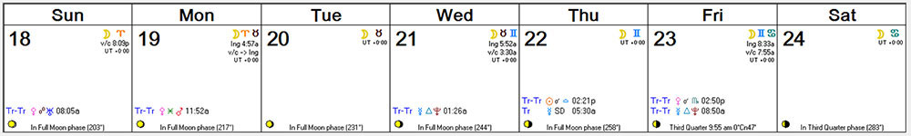 Weekly Astro Forecast -- Sept 18, 2016 - Sept 24, 2016